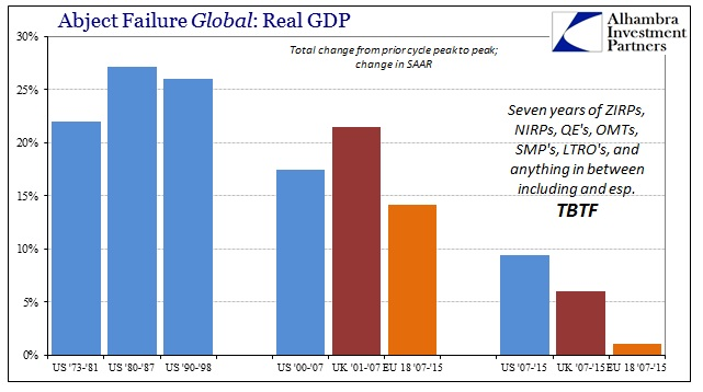 ABOOK Oct 2015 GDP Time Cost Global