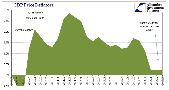 ABOOK Oct 2015 GDP Time Cost PCE Deflator