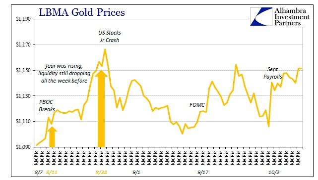ABOOK Oct 2015 Not Convinced Gold