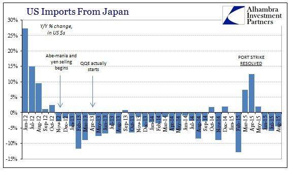 ABOOK Oct 2015 USTrade Imports Japan