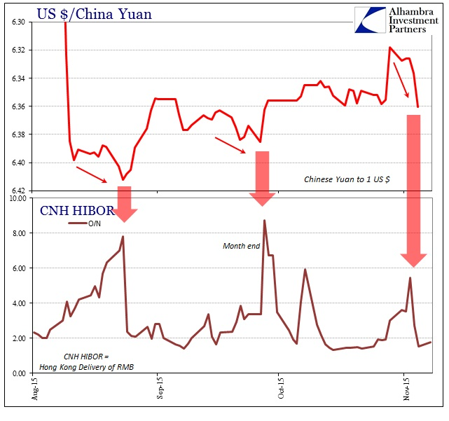 ABOOK Nov 2015 China CNY CNH4
