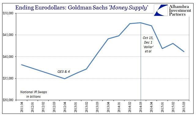ABOOK Nov 2015 Dark Leverage Supply Goldman IR