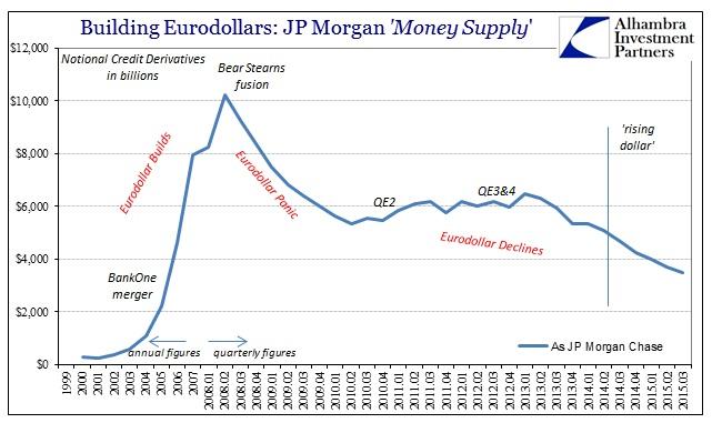 ABOOK Nov 2015 Dark Leverage Supply JPM CDS