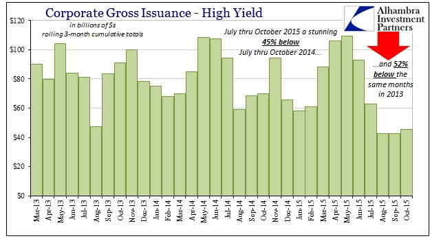ABOOK Nov 2015 Junk Issuance