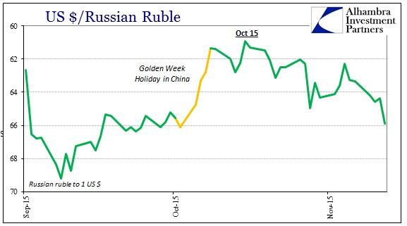 ABOOK Nov 2015 More Dollar RUB Golden