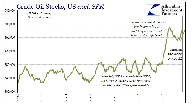 ABOOK Nov 2015 Oil Stocks US