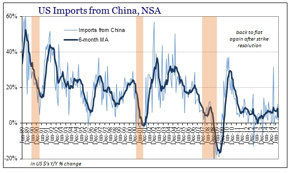 ABOOK Nov 2015 US Trade Imports China