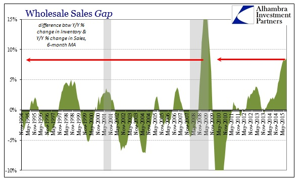ABOOK Nov Wholesale Sales Gap