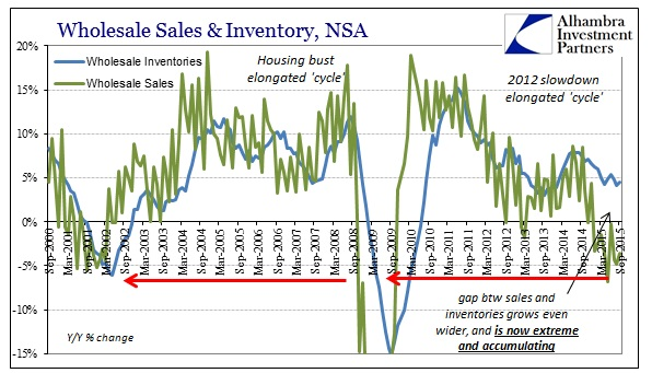 ABOOK Nov Wholesale Sales Inv