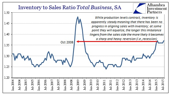 ABOOK Nov Wholesale Sales Ratio Total Busn