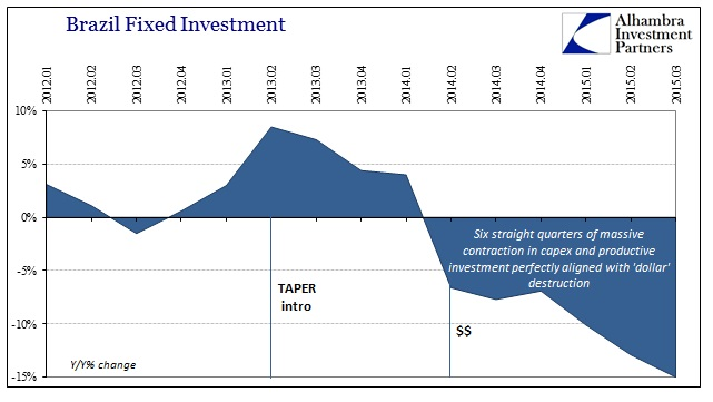 ABOOK Dec 2015 Brazil Fixed Investment