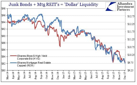 ABOOK Dec 2015 Commodities REM