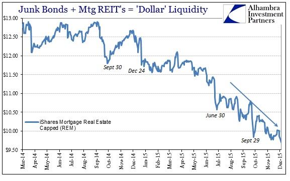 ABOOK Dec 2015 Commodities REM2
