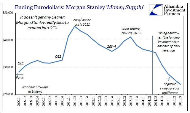 ABOOK Dec 2015 Dark Leveragel Morgan Stanley IR