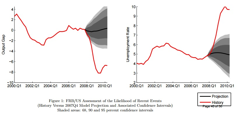 ABOOK Dec 2015 Fed Models Table 2b