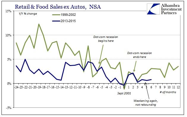 ABOOK Dec 2015 Retail Sales Dot-coms