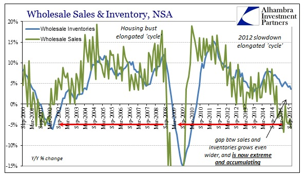 ABOOK Dec 2015 Wholesale Sales Inv