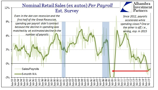 ABOOK Dec Payrolls Retail Sales1