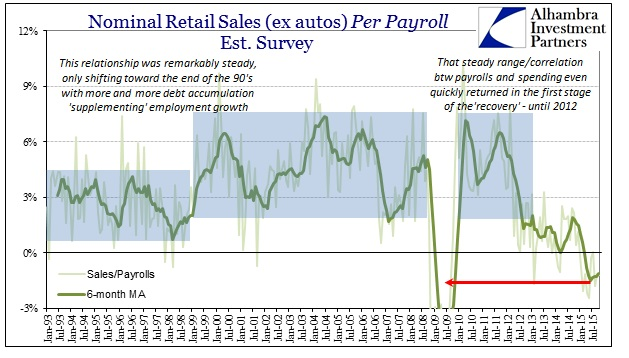 ABOOK Dec Payrolls Retail Sales2