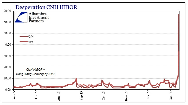 ABOOK Jan 2016 Desperate China CNH