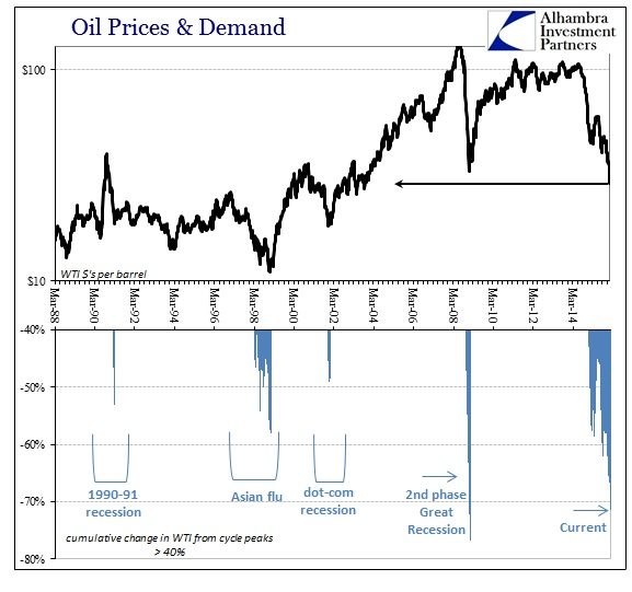 ABOOK Jan 2016 Oil Dollar Recession