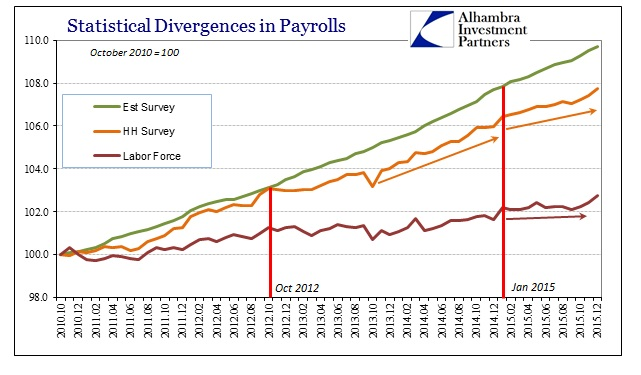 ABOOK Jan 2016 Payrolls Indices