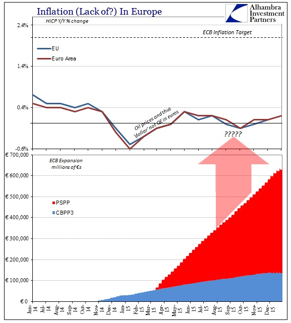 ABOOK Jan 2016 Where is QE Balance Sheet Inflation