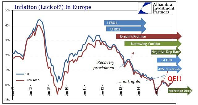 ABOOK Jan 2016 Where is QE HICP
