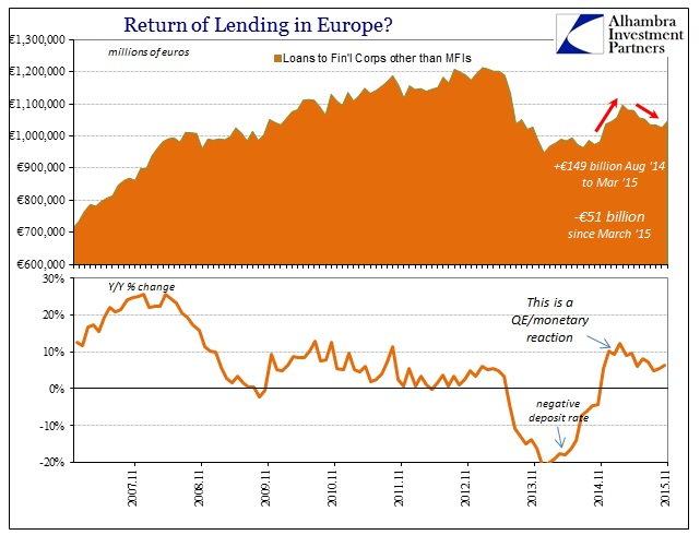 ABOOK Jan 2016 Where is QE Lending non MFIs