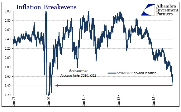 ABOOK Feb 2016 Liquidations Breaks 5yr5yr