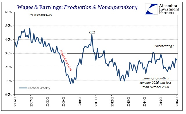 ABOOK Feb 2016 Payrolls Wages Nominal Earnings