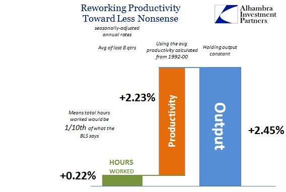 ABOOK Feb 2016 Productivity Avg Last 8 92-00