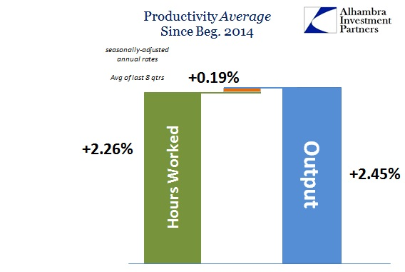 ABOOK Feb 2016 Productivity Avg Last 8