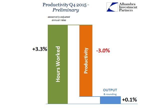 ABOOK Feb 2016 Productivity Q42015