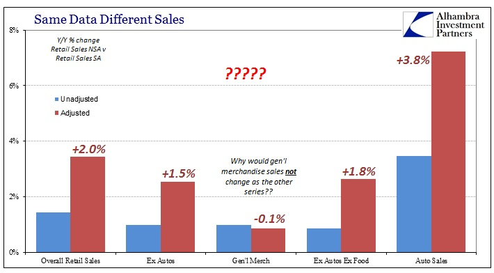 ABOOK Feb 2016 Retail Sales Adjusted