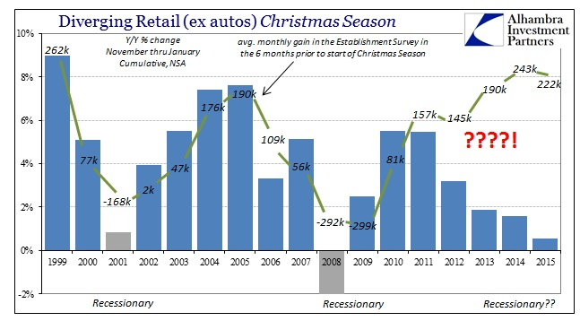 ABOOK Feb 2016 Retail Sales Christmas Est Survey
