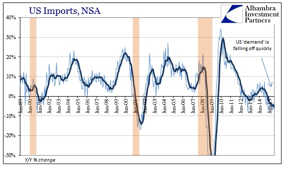 ABOOK Feb 2016 US Trade Imports