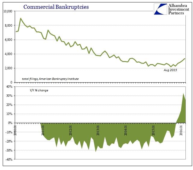 ABOOK Apr 2016 Comml Bankruptcies