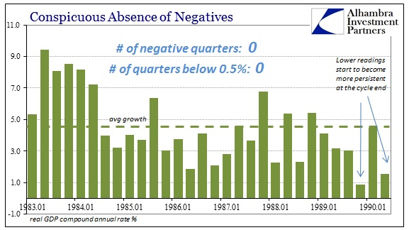ABOOK Apr 2016 GDP Negative 1980s
