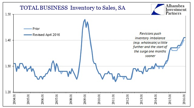 ABOOK Apr 2016 Inventory Total Busn