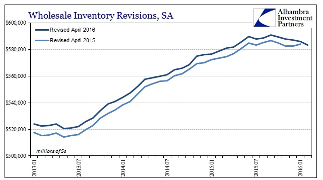 ABOOK Apr 2016 Wholesale Inventory Revisions