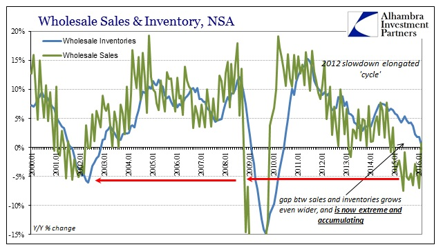 ABOOK Apr 2016 Wholesale Sales Inventory NSA