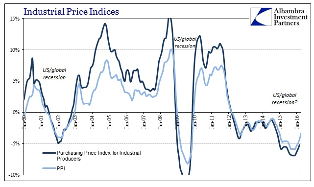 ABOOK May 2016 China Inflation PPI PPIIP