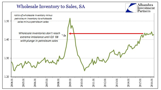 ABOOK May 2016 Wholesale Sales Inv to Sale Non Petro