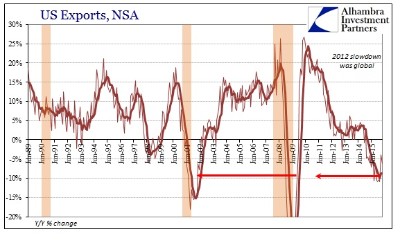 SABOOK May 2016 US Trade Exports Longer