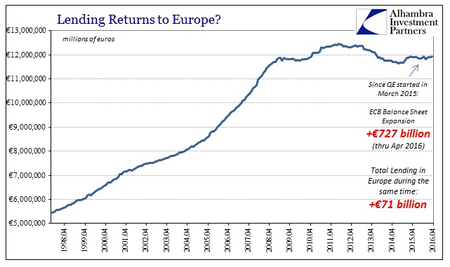 ABOOK ECB Lending Total
