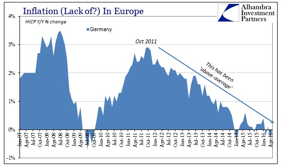 ABOOK ECB Liquidity HICP Germany