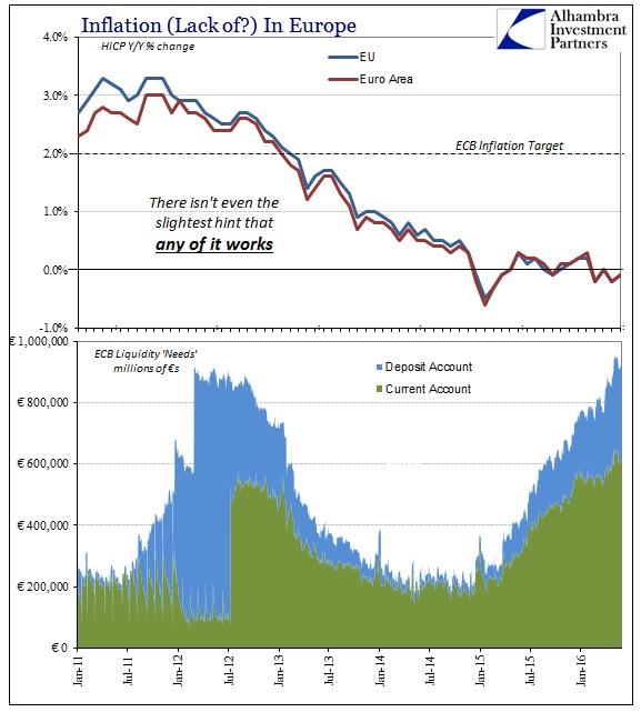 ABOOK ECB LiquidityHICP