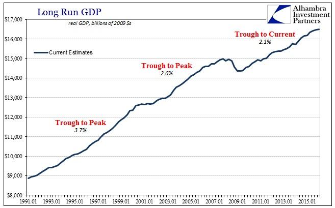 ABOOK June 2016 FOMC Projections Long Run