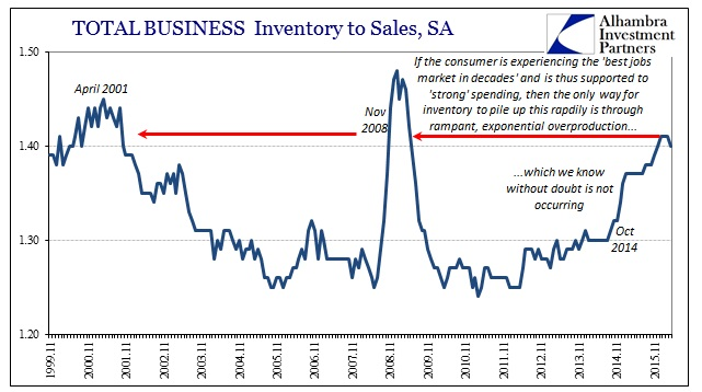 ABOOK June 2016 Inventory Total Business